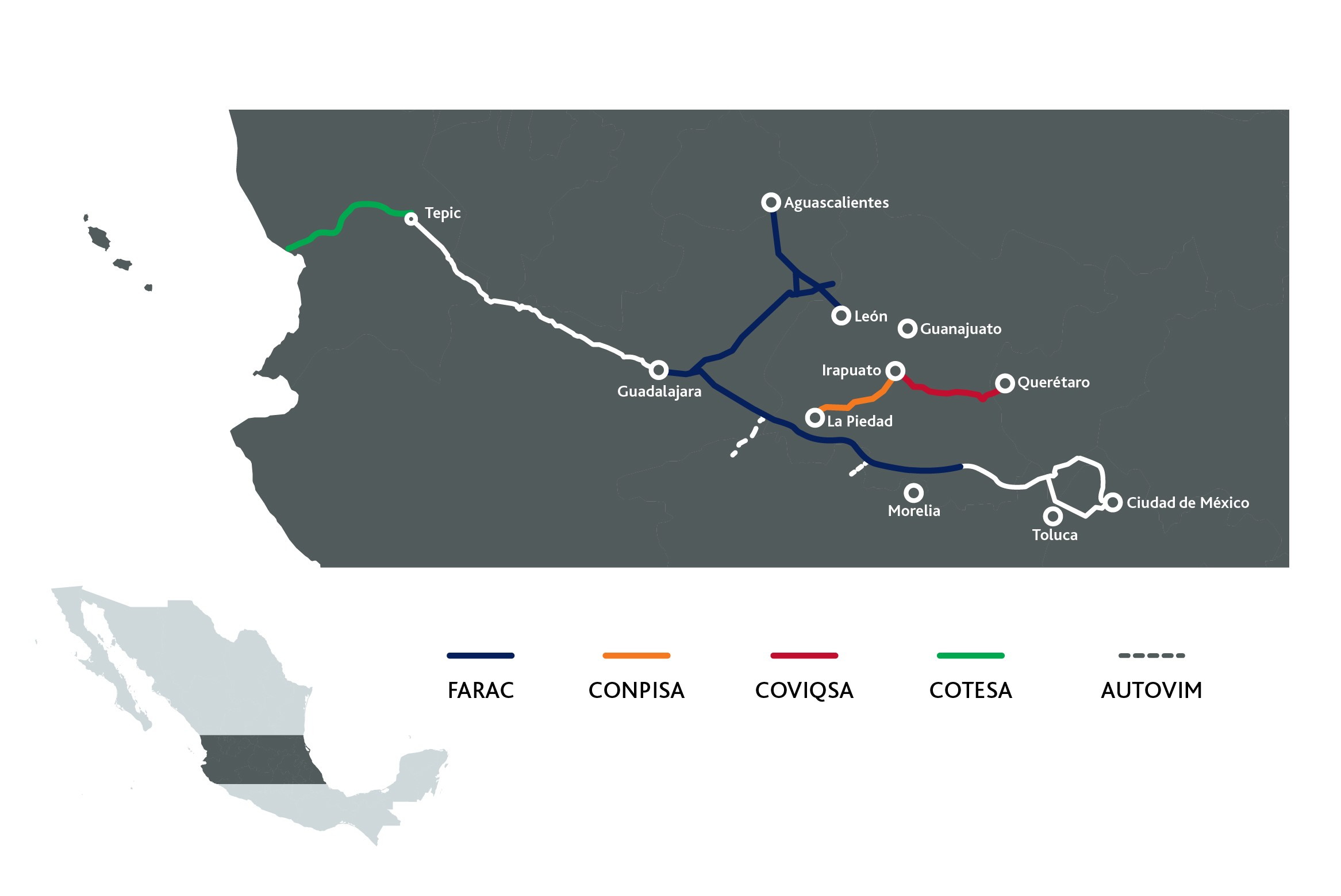 Abertis and GIC reach an agreement to acquire Red de Carreteras de Occidente (RCO) in Mexico